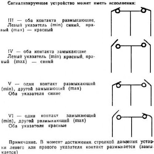 Гарантия производителя: ЗАО «